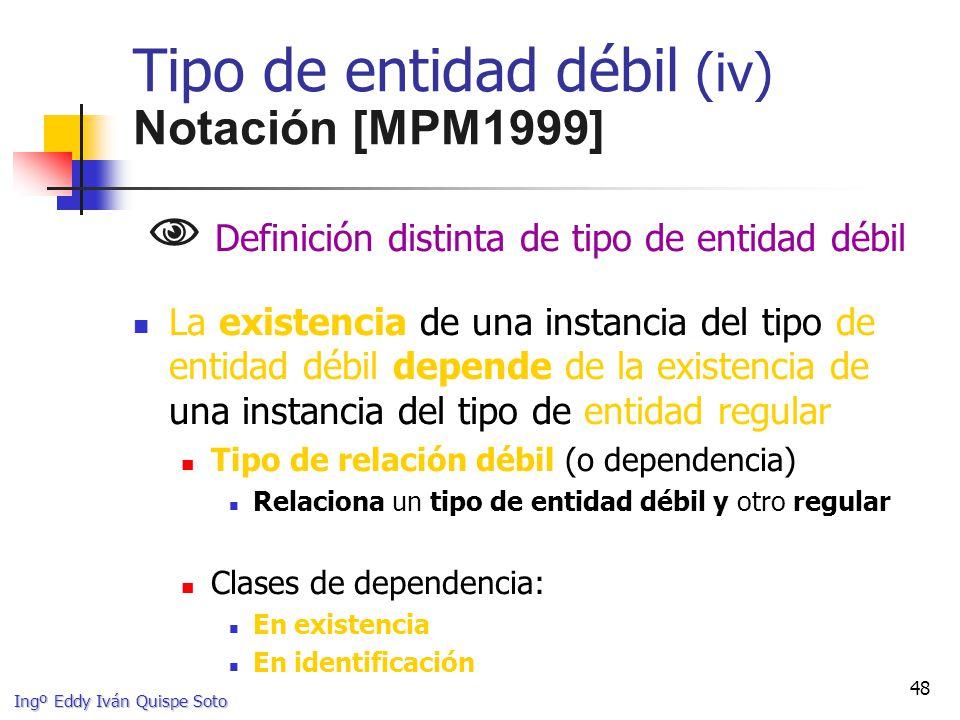 Tipo de entidad débil (iv) Notación [MPM1999]